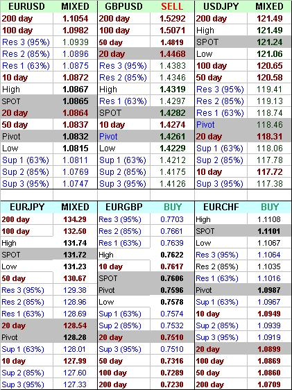 Global view forex