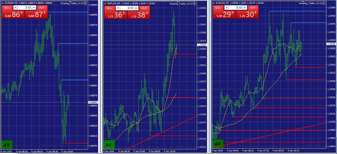 Online Königs Wusterhausen (Brandenburg): Global View Forex Trading Tools Gviq