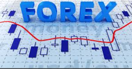 Forex capital markets llc
